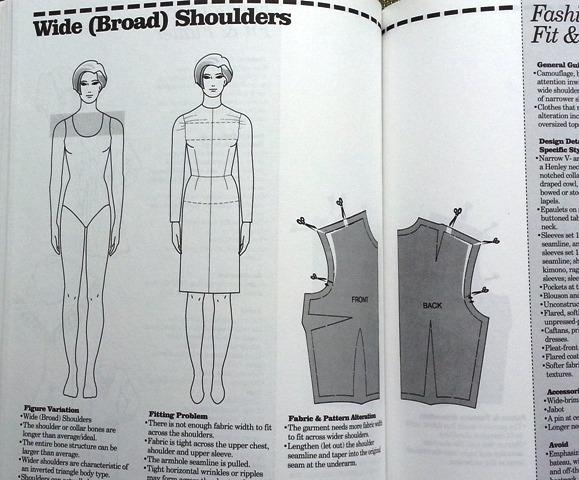 The Seam Method of Pattern Alteration | Beautifully Sewn