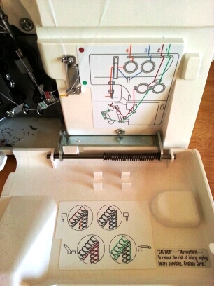 Serger Threading Guide